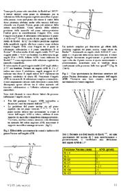 Analisi Cefalometrica Sagittale